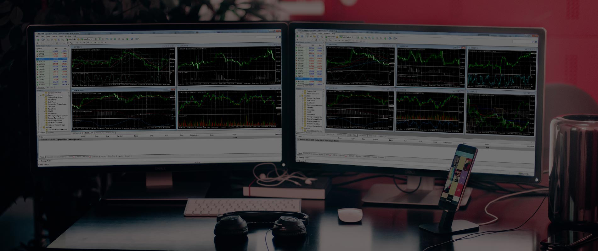 Automated forex